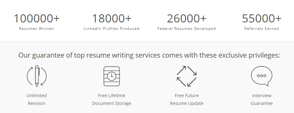 professional resume writing service2